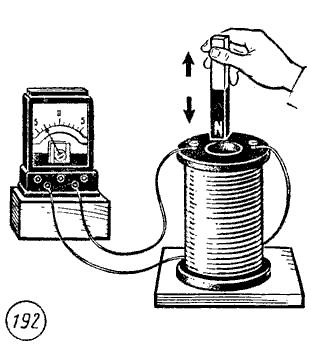 на рисунке изображена катушка, подключенная к гальванометру, При движении магнита вдоль катушки вырабатывается индукционный ток)